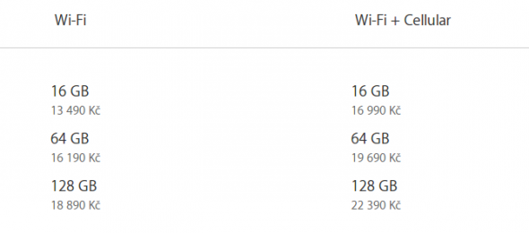 iPad Air 2 ceny