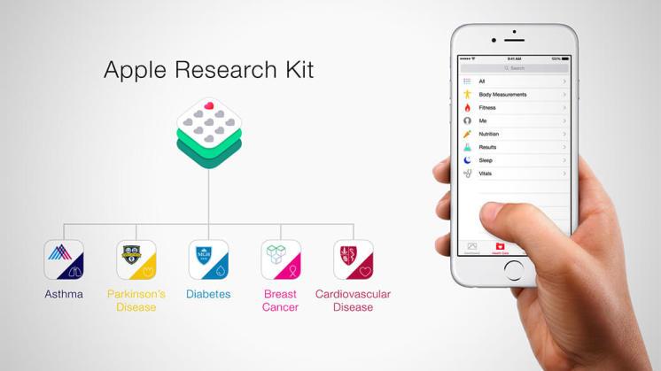 apple-research-kit-746x419
