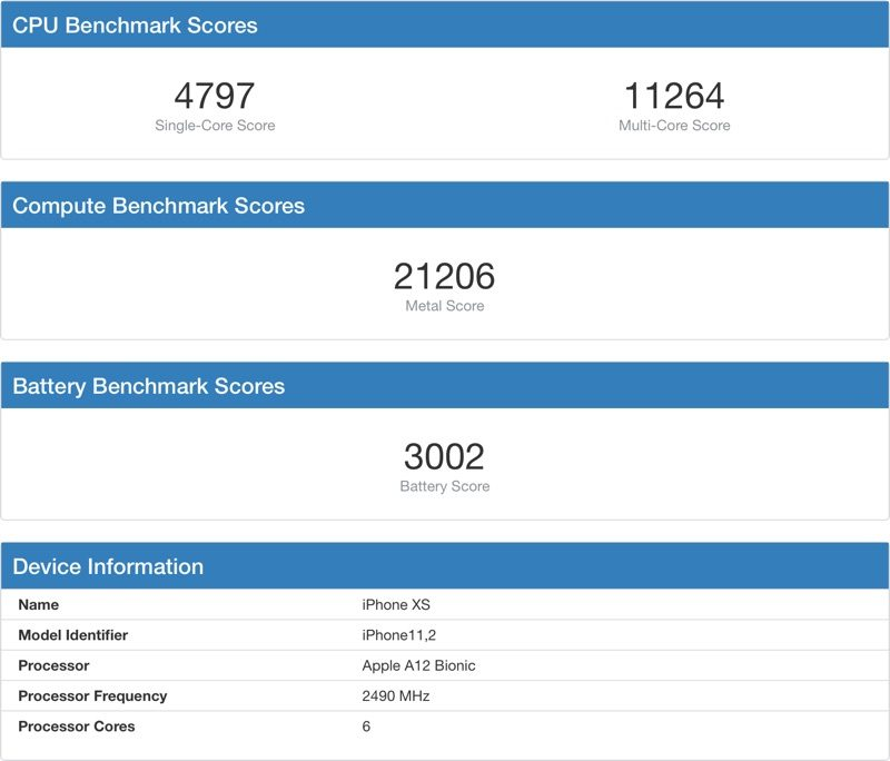 Benchmark iPhone XS