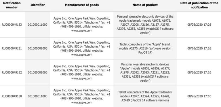 Apple si už zaregistroval nové modely Apple Watch a iPadů v Eurasijské databázi