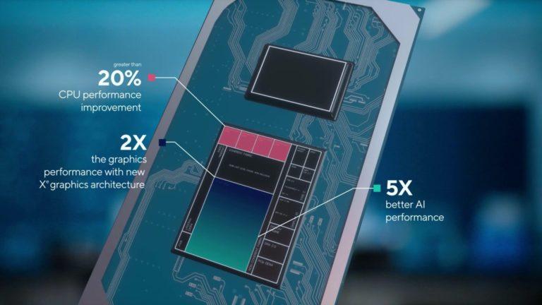 Intel oznámil 11. generaci procesorů Tiger Lake. Apple na seznamu partnerů není