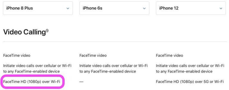 Aktualizace iOS 14.2 přidala podporu FaceTime hovorů v kvalitě 1080p. Vylepšení se týká iPhone 8 a novějších
